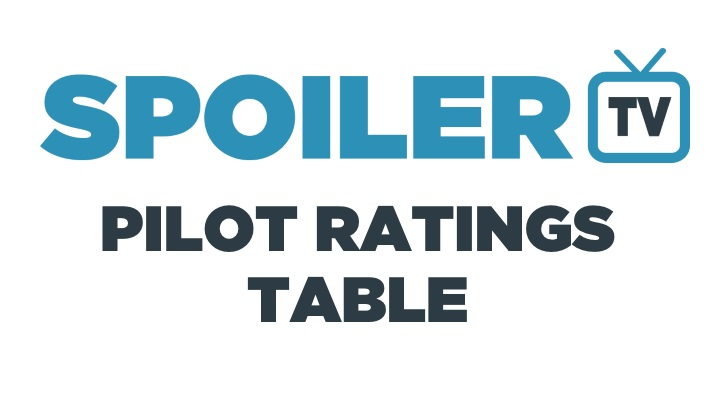 SpoilerTV 2016/17 Pilot Shows - Reviews and Ratings *Updated 19th September 2016*